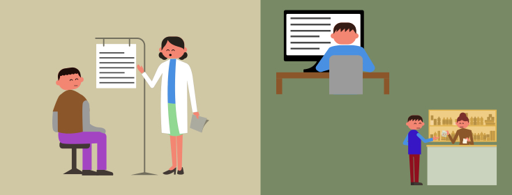 The Long Road to IBD Diagnosis.